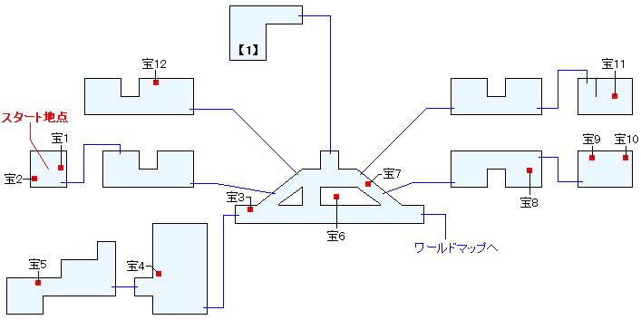 アルニ村(HOME)マップ画像