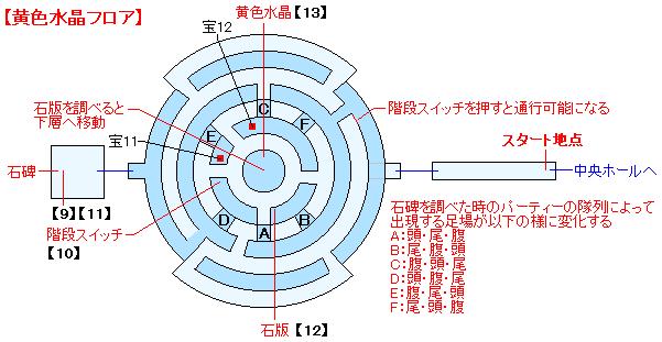 古龍の砦(ANOTHER)マップ画像(5)