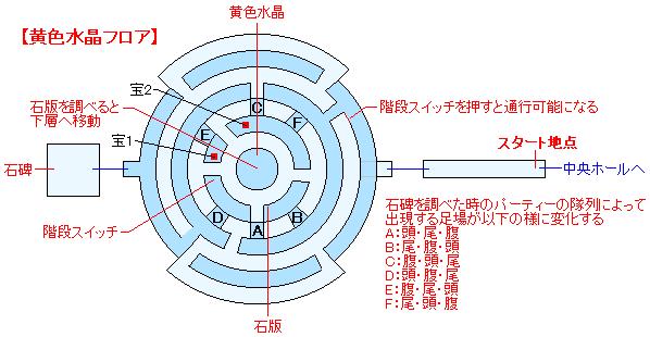 古龍の砦(HOME)マップ画像(2)