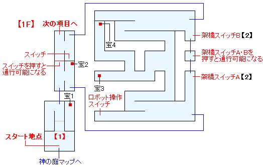 時間要塞・クロノポリス(ANOTHER)マップ画像(1)