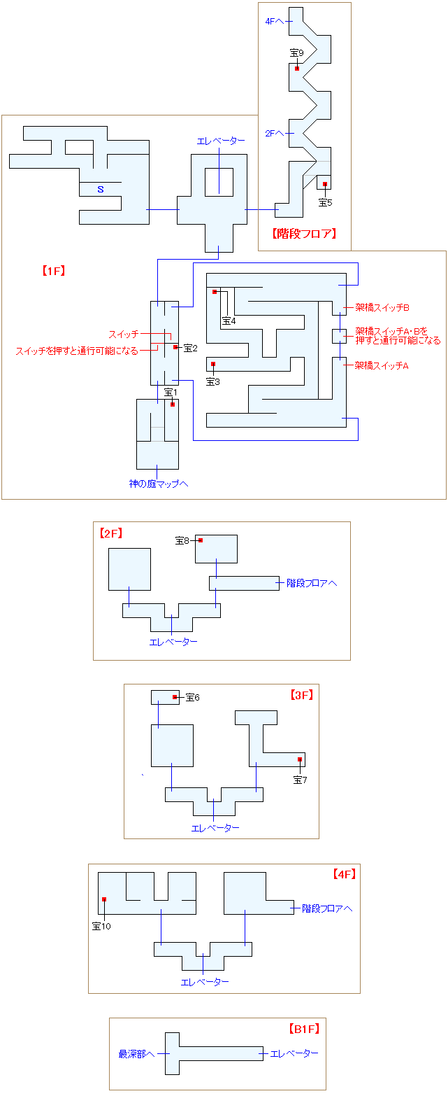 時間要塞・クロノポリスマップ
