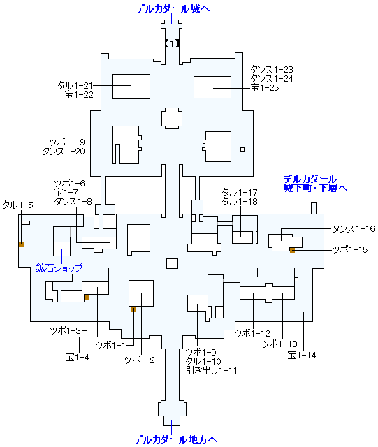 Switch版(2D)&3DS版(2D)ストーリー攻略マップ・デルカダール城下町
