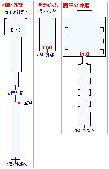 Switch版(2D)&3DS版(2D)ストーリー攻略マップ・天空魔城(8)