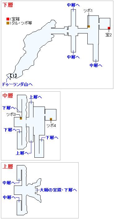 Switch(3D)&PS4版のストーリー攻略マップ・ドゥルダ郷(1)
