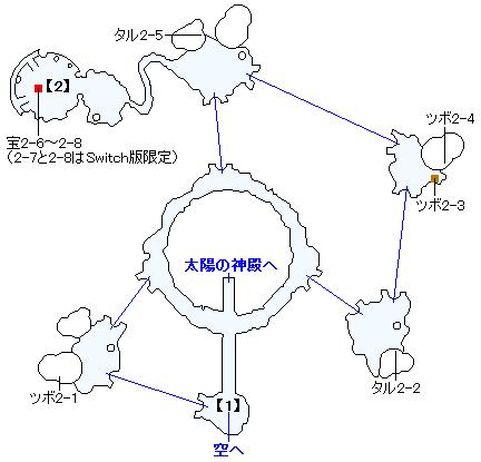 PS4版のストーリー攻略マップ・神の民の里(1)