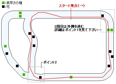 ブロンズ杯マップ(3DS版)