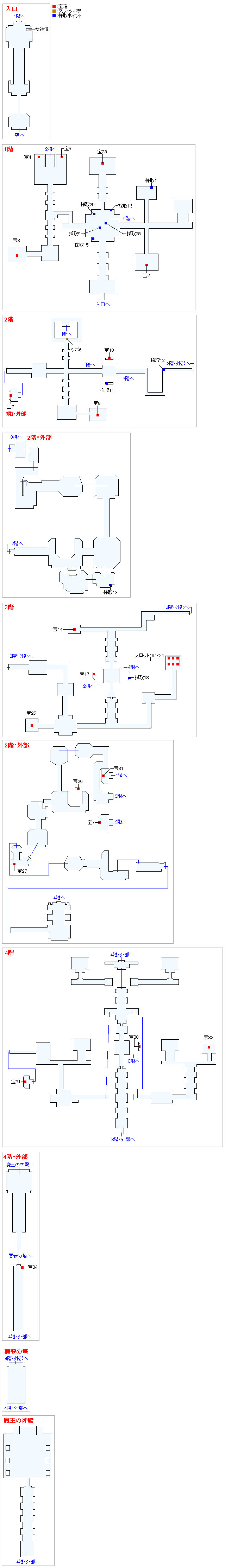 天空魔城(2Dモード)のマップ画像