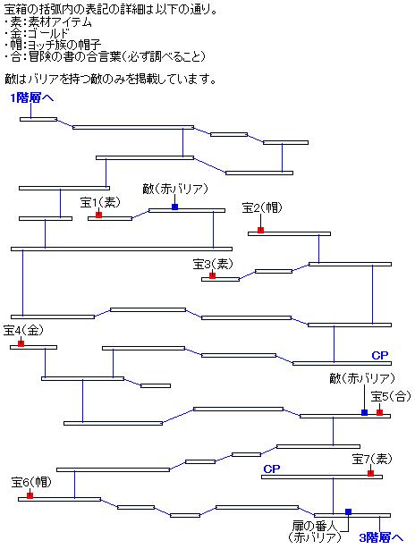 時渡りの迷宮2階層のマップ画像