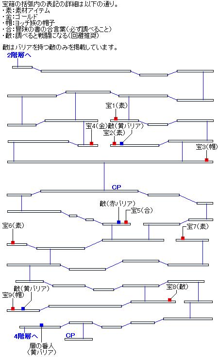 時渡りの迷宮3階層のマップ画像