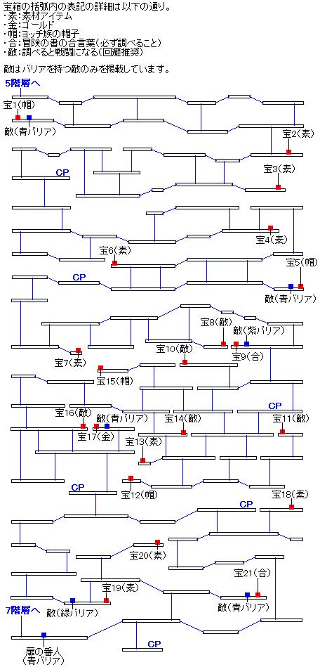 時渡りの迷宮6階層のマップ画像