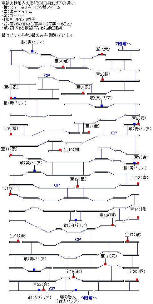 時渡りの迷宮8階層のマップ画像