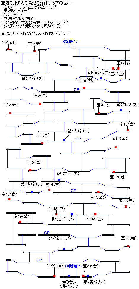 時渡りの迷宮9階層のマップ画像