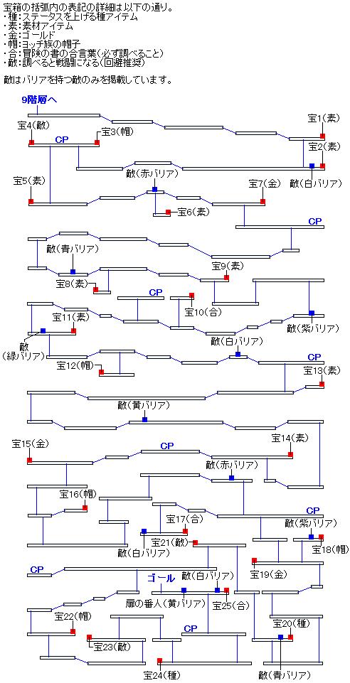時渡りの迷宮10階層のマップ画像