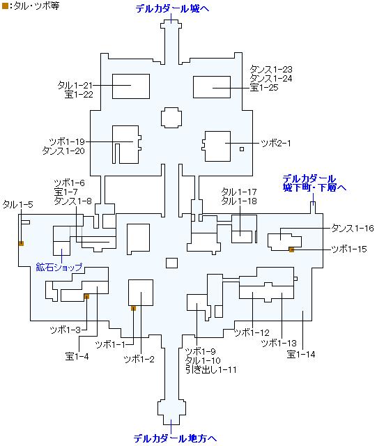 デルカダール城下町(Swith2Dと3DS2D)のマップ画像