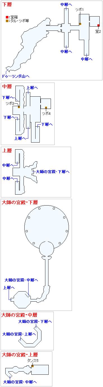 ドゥルダ郷(Switch3DとPS4)のマップ画像
