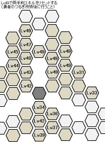 主人公のゲーム中盤(魔王誕生~魔王撃破まで)のスキル習得順