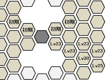 マルティナのゲーム序盤(魔王誕生まで)のスキル習得順