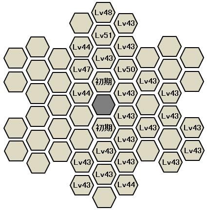 セーニャ(断髪時)のスキル習得順の全体図