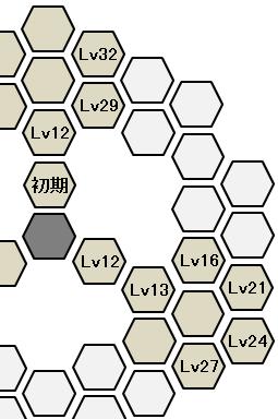 セーニャのゲーム序盤(魔王誕生まで)のスキル習得順