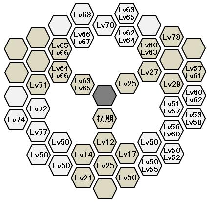 ベロニカのスキル習得順の全体図
