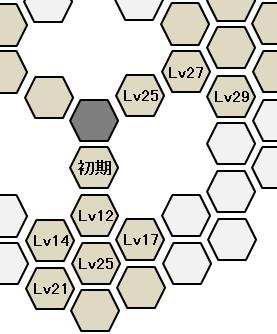 ベロニカのゲーム序盤(魔王誕生まで)のスキル習得順