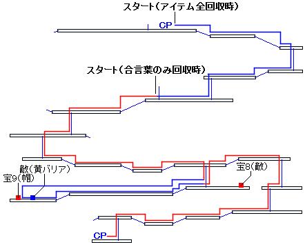 時渡りの迷宮・3階層の進み方(4)