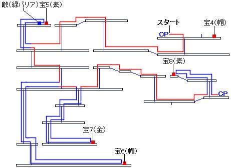 時渡りの迷宮・4階層の進み方(2)