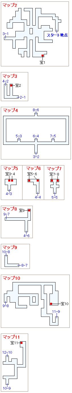 ストーリー攻略マップ・ハインの城(2)