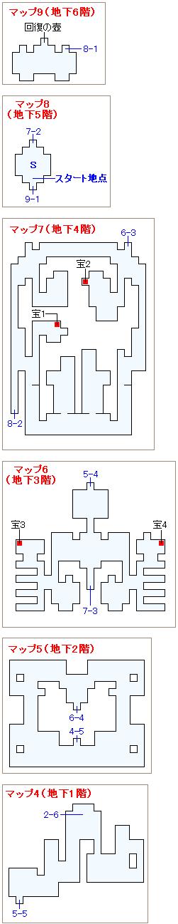 ストーリー攻略マップ・カルナック城(1)