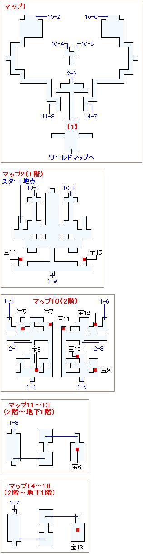 ストーリー攻略マップ・カルナック城(2)