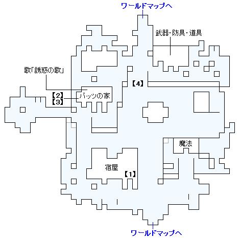 ストーリー攻略マップ・リックスの村