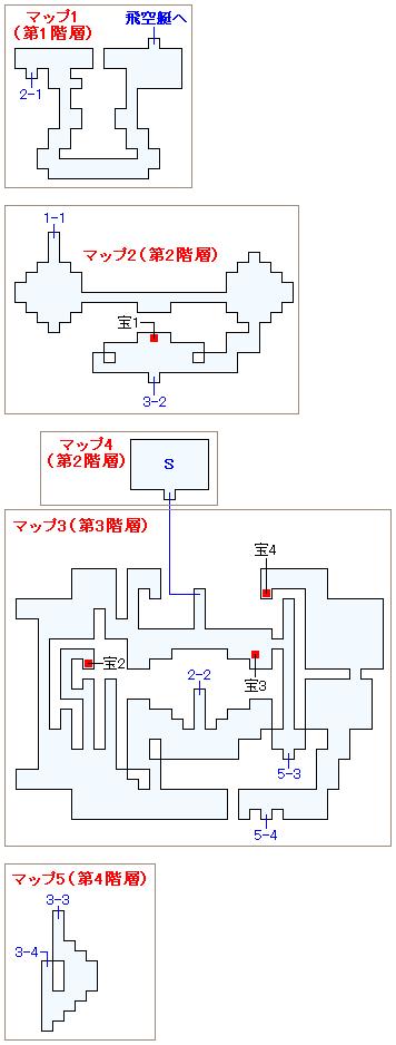 ストーリー攻略マップ・ロンカ遺跡(1)