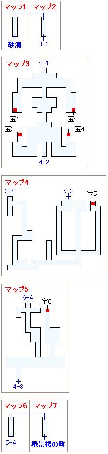 ストーリー攻略マップ・次元の狭間・遺跡