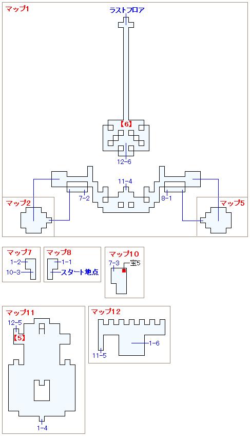 ストーリー攻略マップ・次元の狭間・次元城(2)