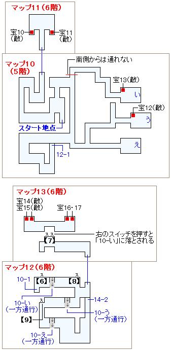 ストーリー攻略マップ・ピラミッド(3)