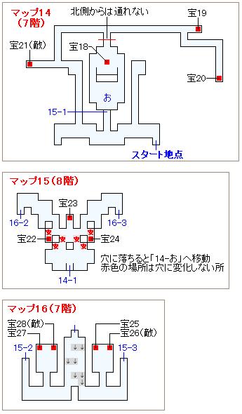 ストーリー攻略マップ・ピラミッド(4)