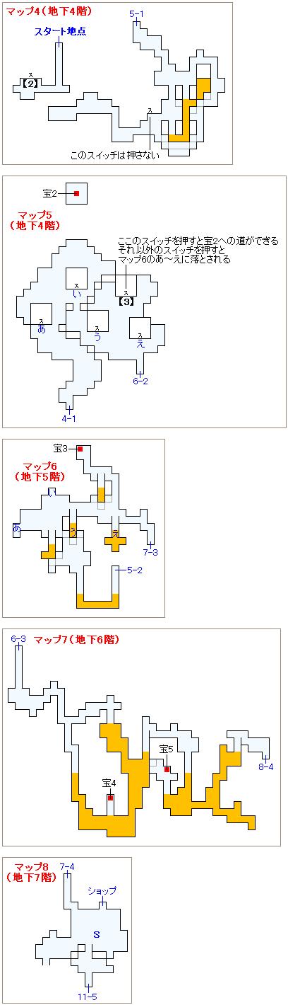 ストーリー攻略マップ・大海溝(2)