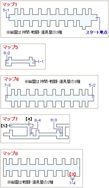 崩壊前チャート2・魔列車マップ画像(2)