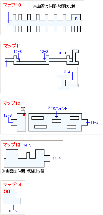 崩壊前チャート2・魔列車マップ画像(4)