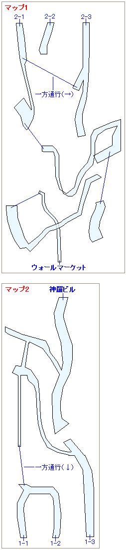 プレート断面のマップ
