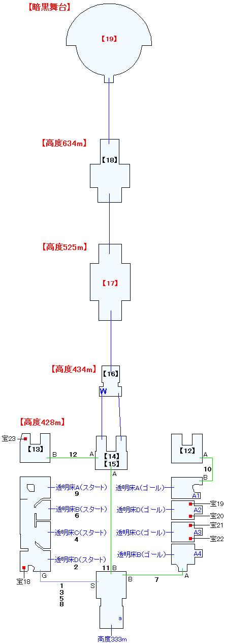 幻想ドルーアマップ画像(7)