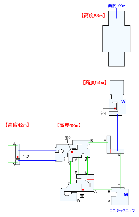 マップ画像・幻想ドルーア(高度42~88m)