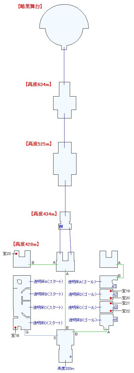 マップ画像・幻想ドルーア(高度428m~暗黒舞台)