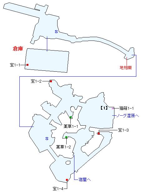 レニードマップ画像