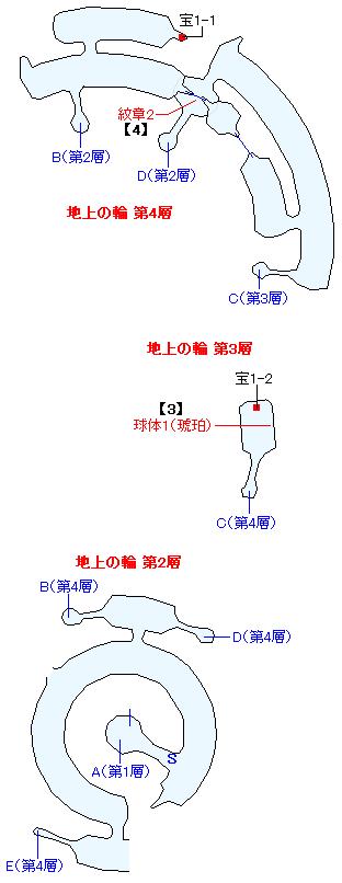 八頭竜カノヌシマップ画像(2)