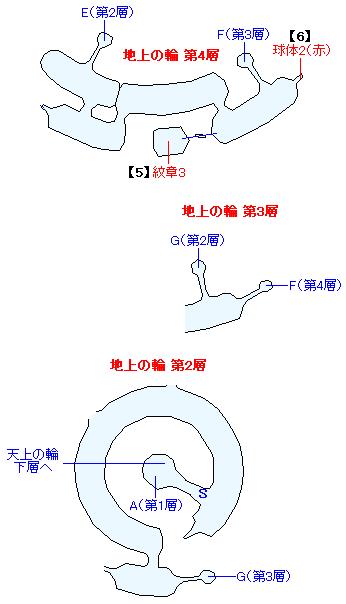 八頭竜カノヌシマップ画像(3)