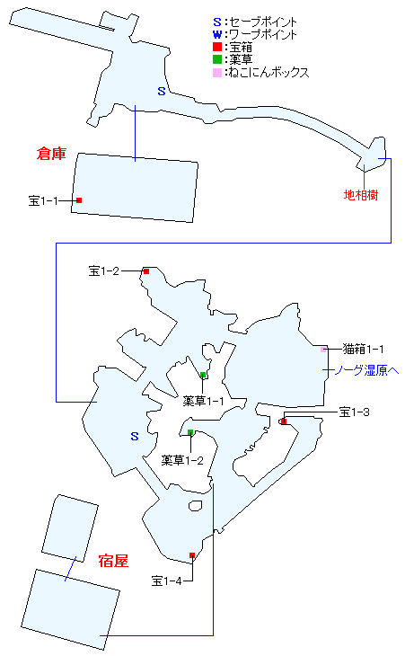 レニードマップ