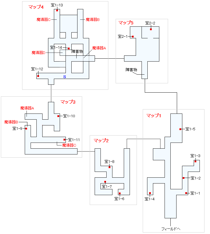 シャイコス遺跡マップ