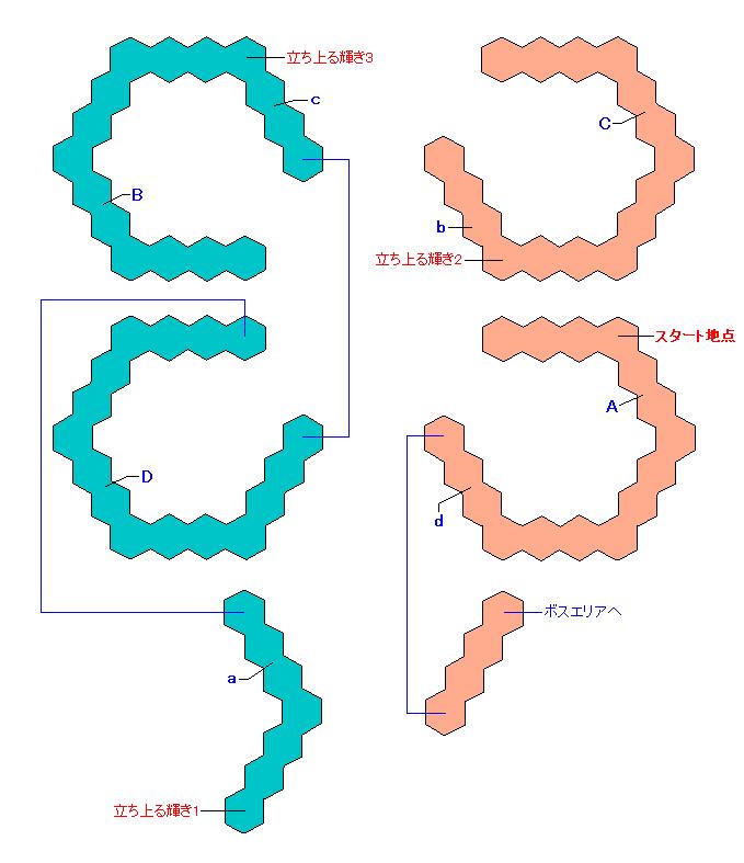マップ画像・無明の霊異(螺旋エリア2・アルヴィン)