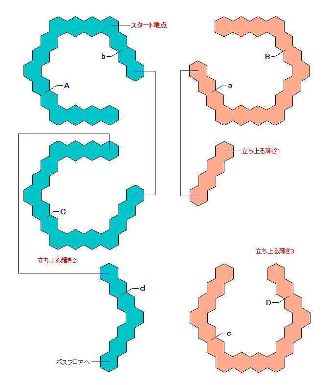 マップ画像・無明の霊異(螺旋エリア2・ガイアス)